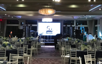 Technological trends for corporate events in this 2019